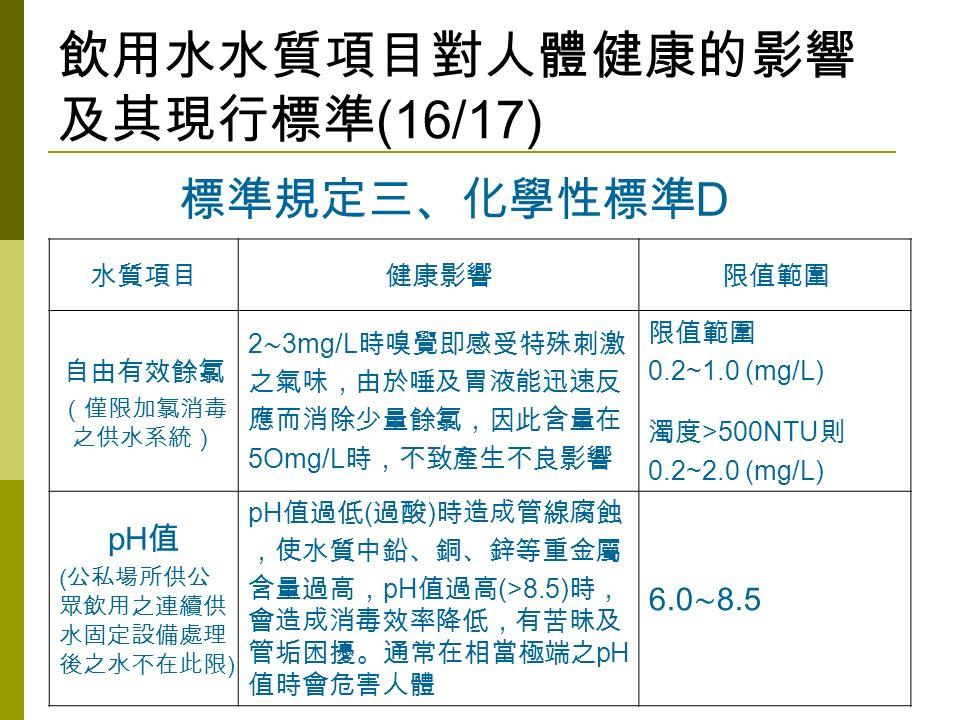 飲用水水質項目對人體健康的影響 及其現行標準 (16/17) 水質項目健康影響限值範圍 自由有效餘氯 (僅限加氯消毒 之供水系統) 2 ∼ 3mg/L 時嗅覺即感受特殊刺激 之氣味,由於唾及胃液能迅速反 應而消除少量餘氯,因此含量在 5Omg/L 時,不致產生不良影響 限值範圍 0.2~1.0 (mg/L) 濁度 >500NTU 則 0.2~2.0 (mg/L) pH 值 ( 公私場所供公 眾飲用之連續供 水固定設備處理 後之水不在此限 ) pH 值過低 ( 過酸 ) 時造成管線腐蝕 ,使水質中鉛、銅、鋅等重金屬 含量過高, pH 值過高 (>8.5) 時, 會造成消毒效率降低,有苦昧及 管垢困擾。通常在相當極端之 pH 值時會危害人體 6.0 ∼ 8.5 標準規定三、化學性標準 D