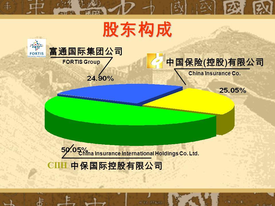 太平人寿的现在  2003 年 4 月太平人寿保险有限公司成为世界上最大的 共保组织 IGP 在中国大陆唯一的合作伙伴。  2003 年 10 月,中国保监会主席吴定富先生称 太平人寿 已经成为中国保险界的一颗新星 ,并确立太平人寿为 企业年金的试点单位。  2003 年 10 月,国际权威机构惠誉国际( Fitch )为太平 人寿做出 BBB +评级,这是迄今为止国际著名评级机 构首次为中国保险业做出最高评级。