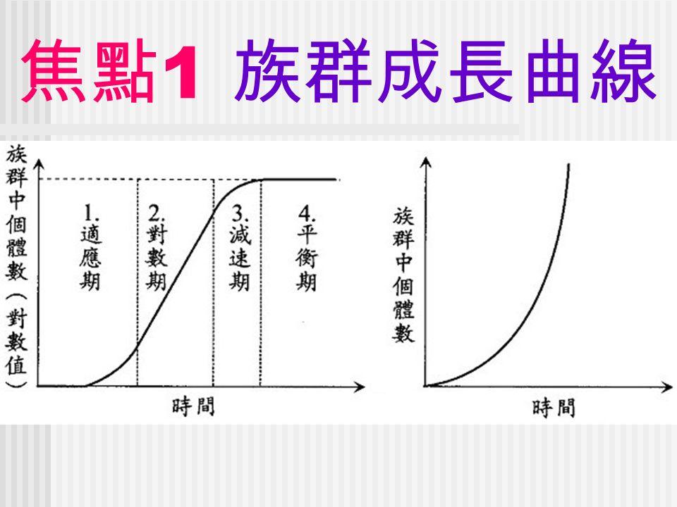焦點 1 族群成長曲線