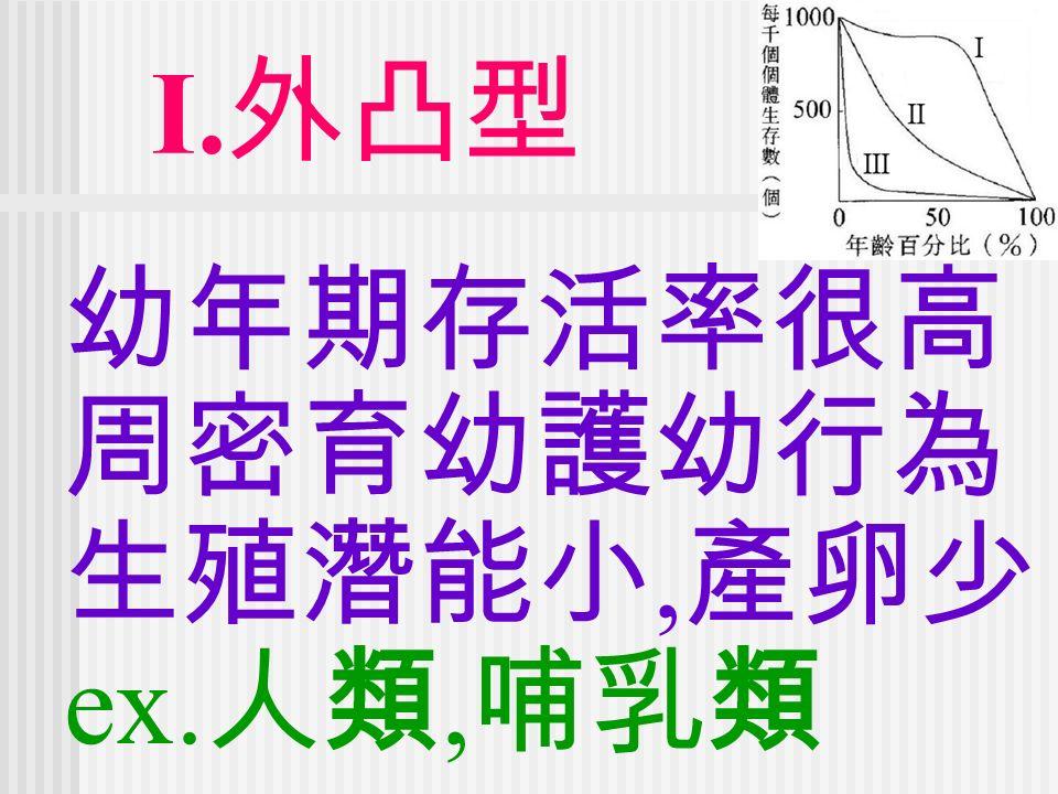 I. 外凸型 幼年期存活率很高 周密育幼護幼行為 生殖潛能小, 產卵少 ex. 人類, 哺乳類