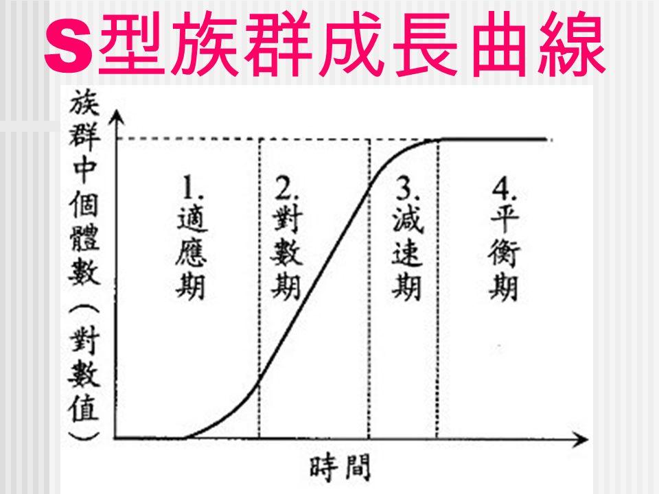 S 型族群成長曲線
