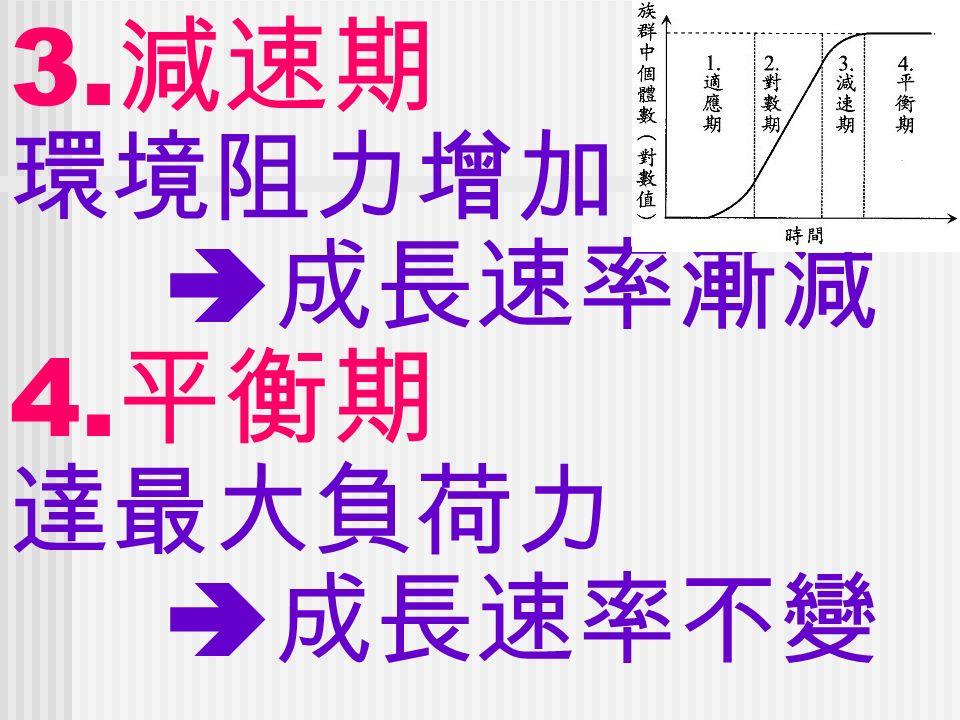 3. 減速期 環境阻力增加  成長速率漸減 4. 平衡期 達最大負荷力  成長速率不變