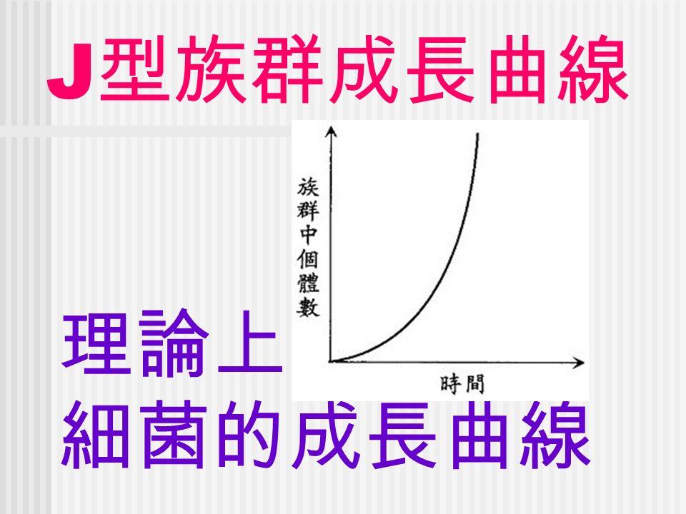 J 型族群成長曲線 理論上 細菌的成長曲線