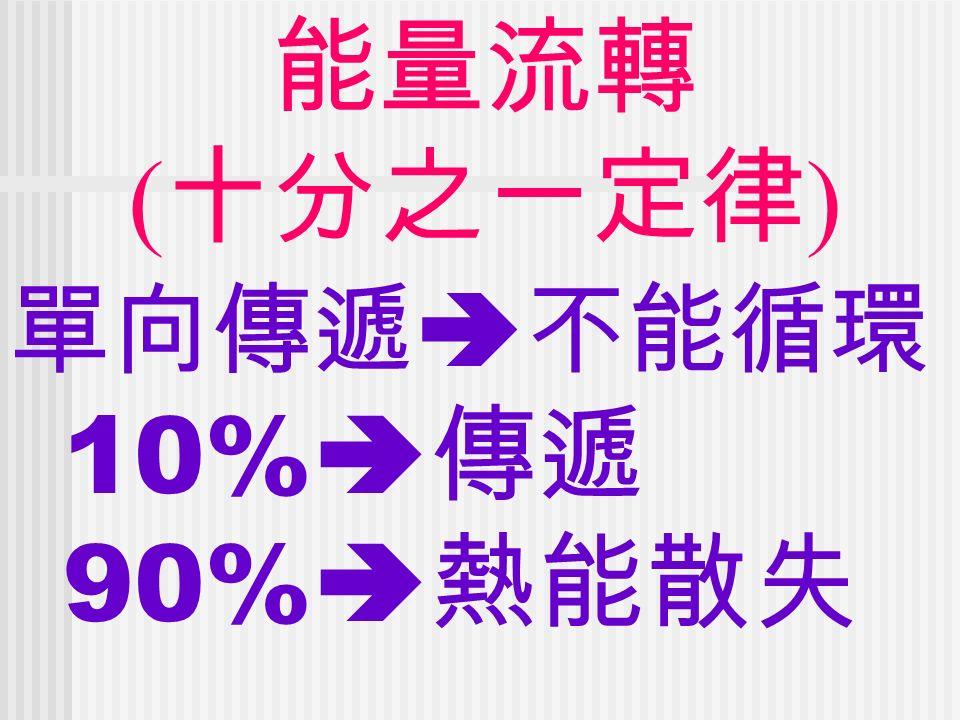 能量流轉 ( 十分之一定律 ) 單向傳遞  不能循環 10%  傳遞 90%  熱能散失