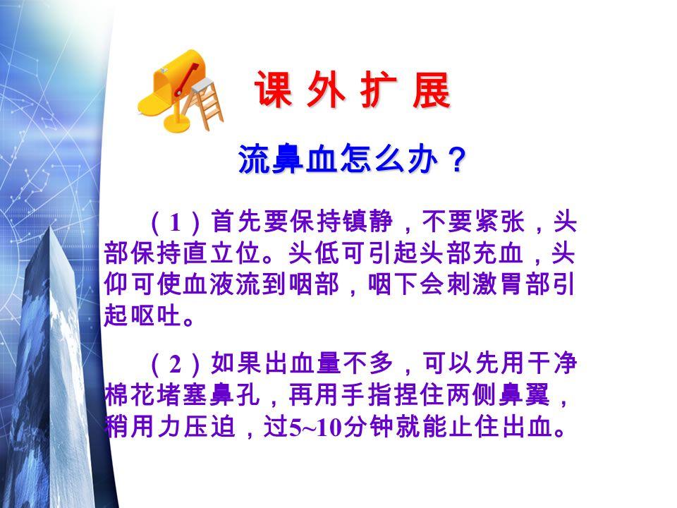 课 外 扩 展课 外 扩 展课 外 扩 展课 外 扩 展 流鼻血怎么办? ( 1 )首先要保持镇静,不要紧张,头 部保持直立位。头低可引起头部充血,头 仰可使血液流到咽部,咽下会刺激胃部引 起呕吐。 ( 2 )如果出血量不多,可以先用干净 棉花堵塞鼻孔,再用手指捏住两侧鼻翼, 稍用力压迫,过 5~10 分钟就能止住出血。