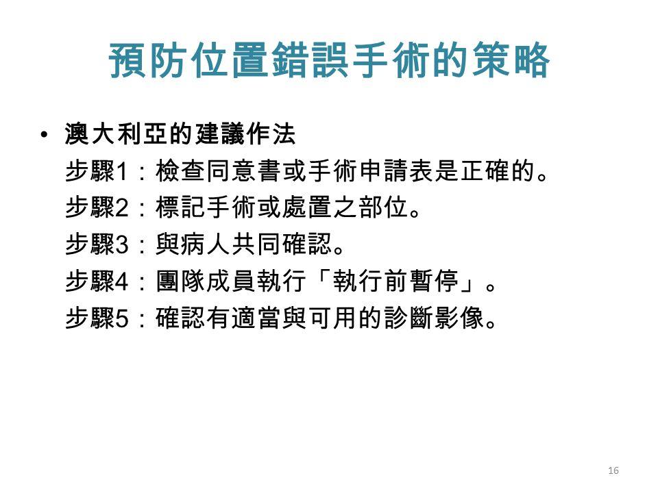 預防位置錯誤手術的策略 澳大利亞的建議作法 步驟 1 :檢查同意書或手術申請表是正確的。 步驟 2 :標記手術或處置之部位。 步驟 3 :與病人共同確認。 步驟 4 :團隊成員執行「執行前暫停」。 步驟 5 :確認有適當與可用的診斷影像。 16