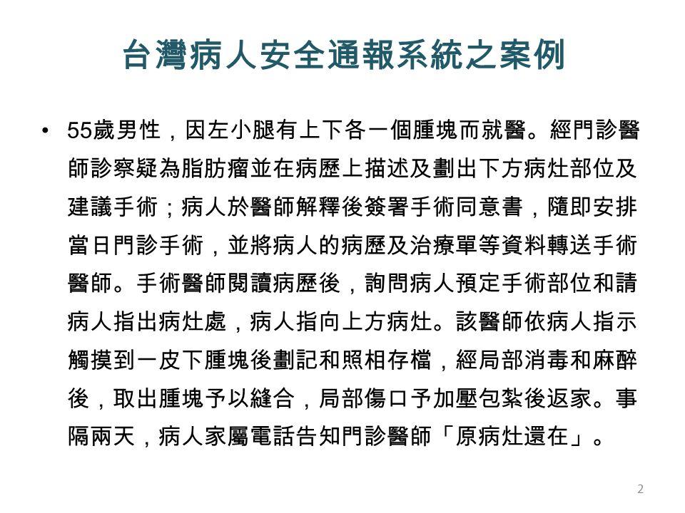 台灣病人安全通報系統之案例 55 歲男性,因左小腿有上下各一個腫塊而就醫。經門診醫 師診察疑為脂肪瘤並在病歷上描述及劃出下方病灶部位及 建議手術;病人於醫師解釋後簽署手術同意書,隨即安排 當日門診手術,並將病人的病歷及治療單等資料轉送手術 醫師。手術醫師閱讀病歷後,詢問病人預定手術部位和請 病人指出病灶處,病人指向上方病灶。該醫師依病人指示 觸摸到一皮下腫塊後劃記和照相存檔,經局部消毒和麻醉 後,取出腫塊予以縫合,局部傷口予加壓包紮後返家。事 隔兩天,病人家屬電話告知門診醫師「原病灶還在」。 2