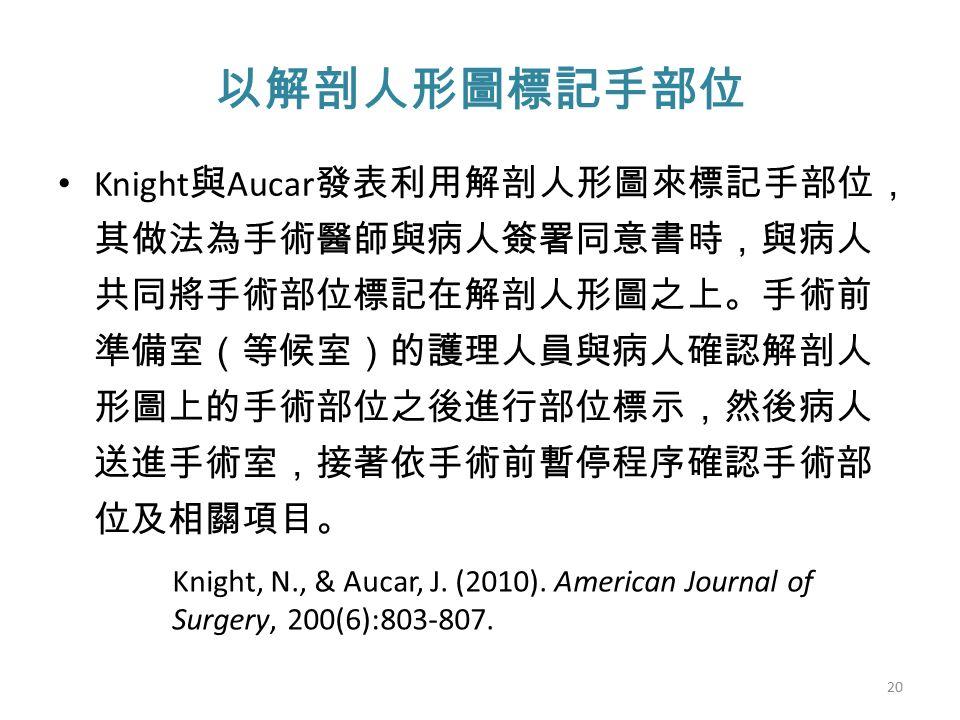 以解剖人形圖標記手部位 Knight 與 Aucar 發表利用解剖人形圖來標記手部位, 其做法為手術醫師與病人簽署同意書時,與病人 共同將手術部位標記在解剖人形圖之上。手術前 準備室(等候室)的護理人員與病人確認解剖人 形圖上的手術部位之後進行部位標示,然後病人 送進手術室,接著依手術前暫停程序確認手術部 位及相關項目。 Knight, N., & Aucar, J.