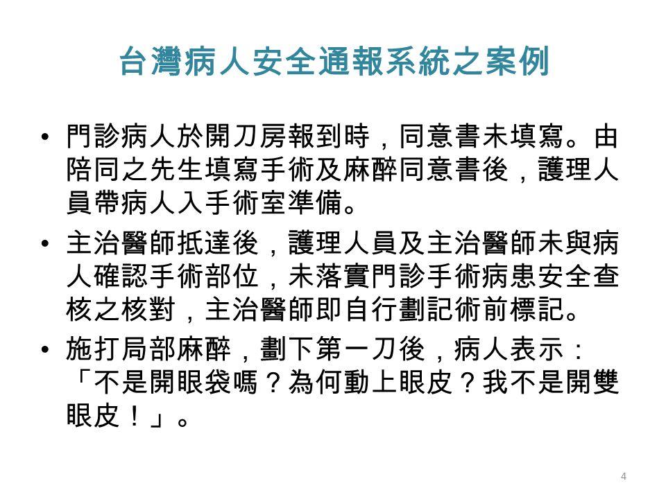 台灣病人安全通報系統之案例 門診病人於開刀房報到時,同意書未填寫。由 陪同之先生填寫手術及麻醉同意書後,護理人 員帶病人入手術室準備。 主治醫師抵達後,護理人員及主治醫師未與病 人確認手術部位,未落實門診手術病患安全查 核之核對,主治醫師即自行劃記術前標記。 施打局部麻醉,劃下第一刀後,病人表示: 「不是開眼袋嗎?為何動上眼皮?我不是開雙 眼皮!」。 4