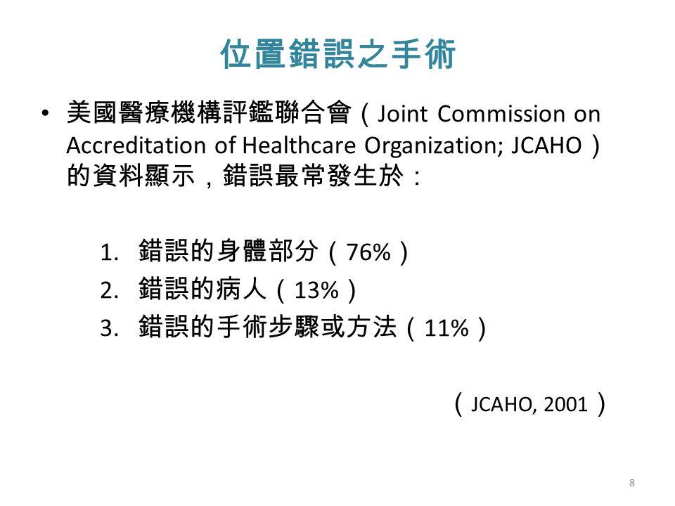 位置錯誤之手術 美國醫療機構評鑑聯合會( Joint Commission on Accreditation of Healthcare Organization; JCAHO ) 的資料顯示,錯誤最常發生於: 1.