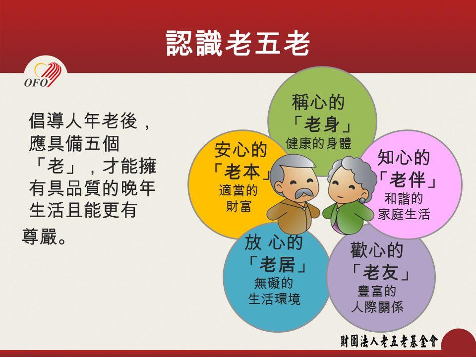 倡導人年老後, 應具備五個 「老」,才能擁 有具品質的晚年 生活且能更有 尊嚴。 認識老五老 稱心的 「老身」 健康的身體 安心的 「老本」 適當的 財富 放 心的 「老居」 無礙的 生活環境 歡心的 「老友」 豐富的 人際關係 知心的 「老伴」 和諧的 家庭生活