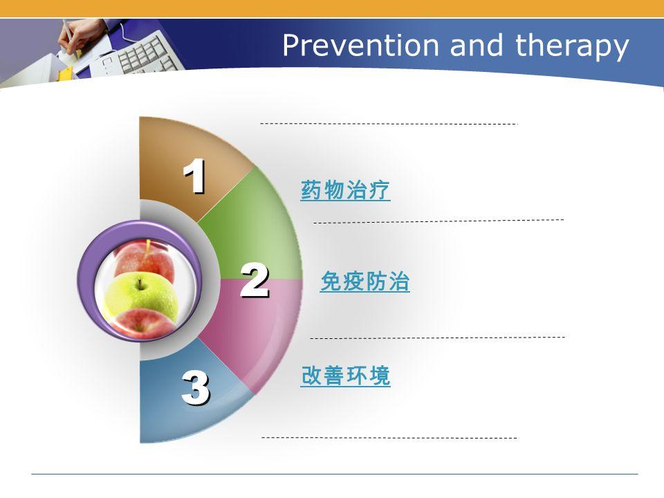 Prevention and therapy 1 1 药物治疗 免疫防治 2 2 3 3 改善环境