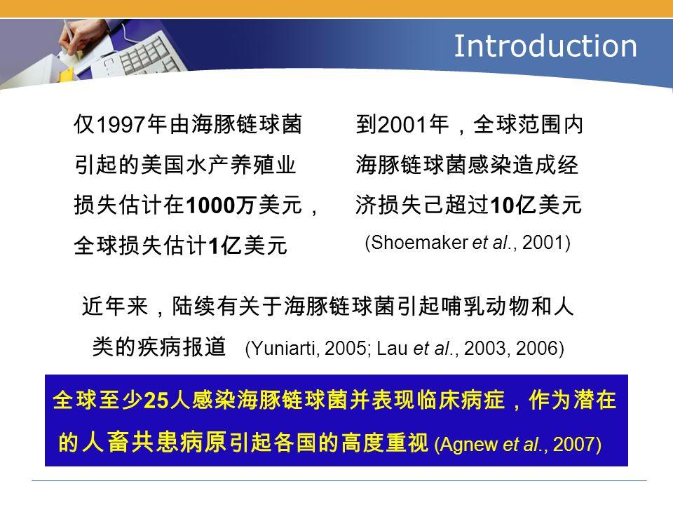 Introduction 到 2001 年,全球范围内 海豚链球菌感染造成经 济损失己超过 10 亿美元 仅 1997 年由海豚链球菌 引起的美国水产养殖业 损失估计在 1000 万美元, 全球损失估计 1 亿美元 (Shoemaker et al., 2001) 近年来,陆续有关于海豚链球菌引起哺乳动物和人 类的疾病报道 (Yuniarti, 2005; Lau et al., 2003, 2006) 全球至少 25 人感染海豚链球菌并表现临床病症,作为潜在 的 人畜共患病原 引起各国的高度重视 (Agnew et al., 2007)