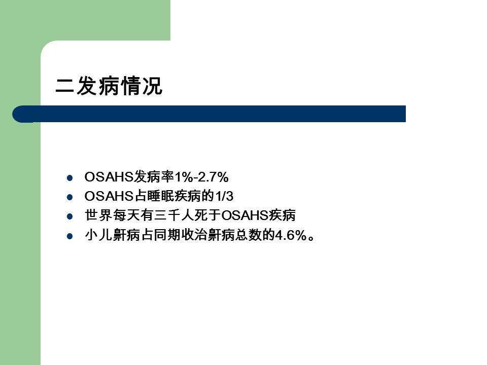 二发病情况 OSAHS 发病率 1%-2.7% OSAHS 占睡眠疾病的 1/3 世界每天有三千人死于 OSAHS 疾病 小儿鼾病占同期收治鼾病总数的 4.6 %。
