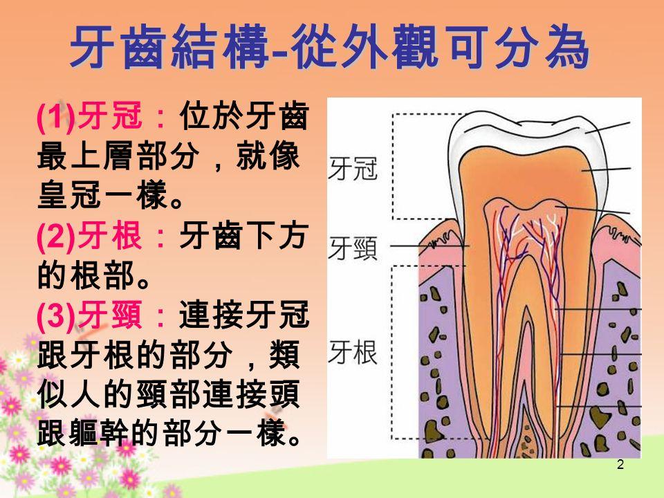 主講者: 光復國小 吳亞芳 護理師 口腔保健 ~ 搶救牙齒大作戰