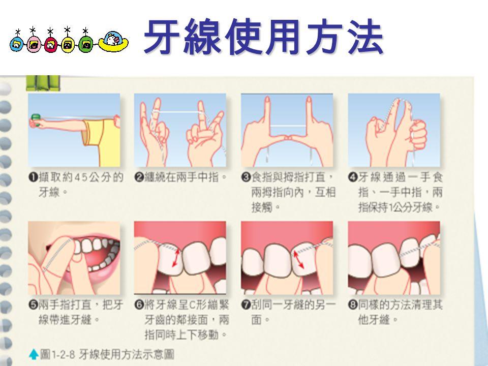 含氟漱口水使用方法 ※使用方法 : 每次 10cc ,以「上上、下下、 左左、右右、再來一次。」的口訣,讓 漱口水充分與牙漱口後 30 分鐘內不可飲 水或進食,也不需再用清水漱口,避免 影響氟化物的效果。 ※備註:如不慎誤食可先催吐,再給予 鮮奶(沖泡之牛奶亦可)、胃片(制酸 劑),漱口 20 秒後吐出 。