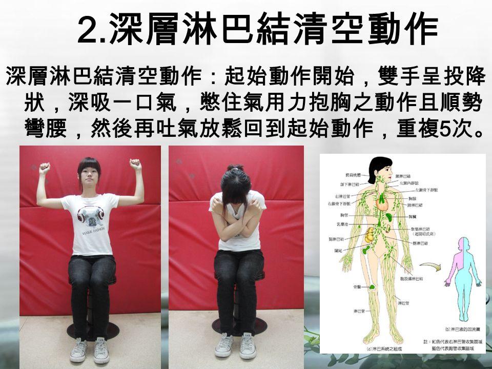 2. 深層淋巴結清空動作 深層淋巴結清空動作:起始動作開始,雙手呈投降 狀,深吸一口氣,憋住氣用力抱胸之動作且順勢 彎腰,然後再吐氣放鬆回到起始動作,重複 5 次。