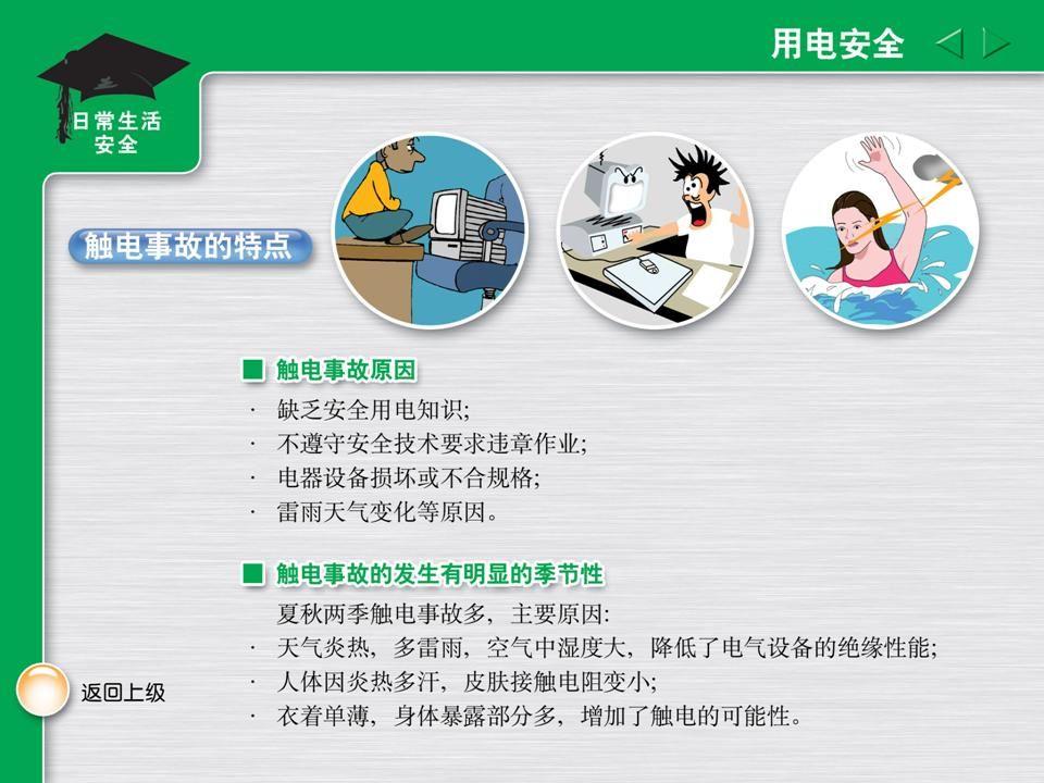 深圳市第二实验学校安全教育专题系列之一 ( 健康安全知识教育 )