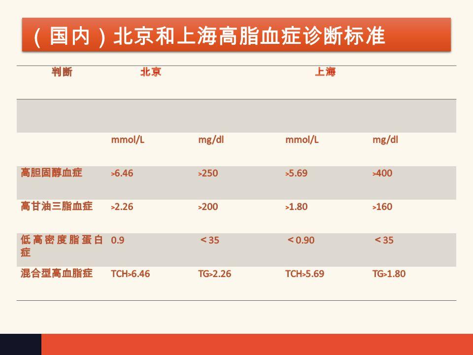 (国内)北京和上海高脂血症诊断标准