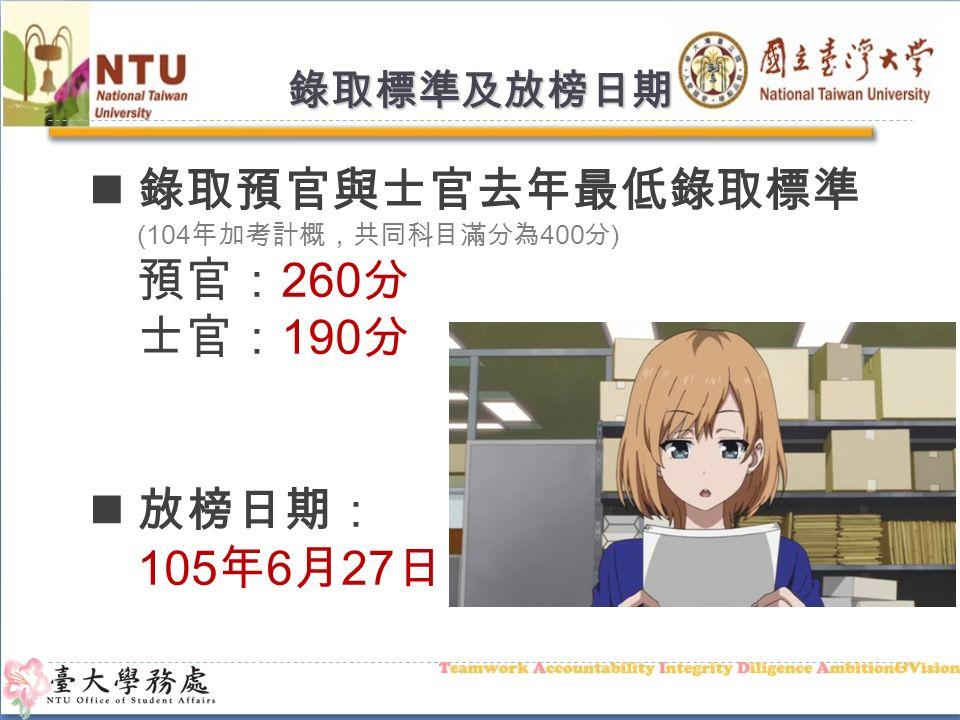  預備軍官 730 員 不含博士班甄選員額  預備士官 1424 員 預計招生員額