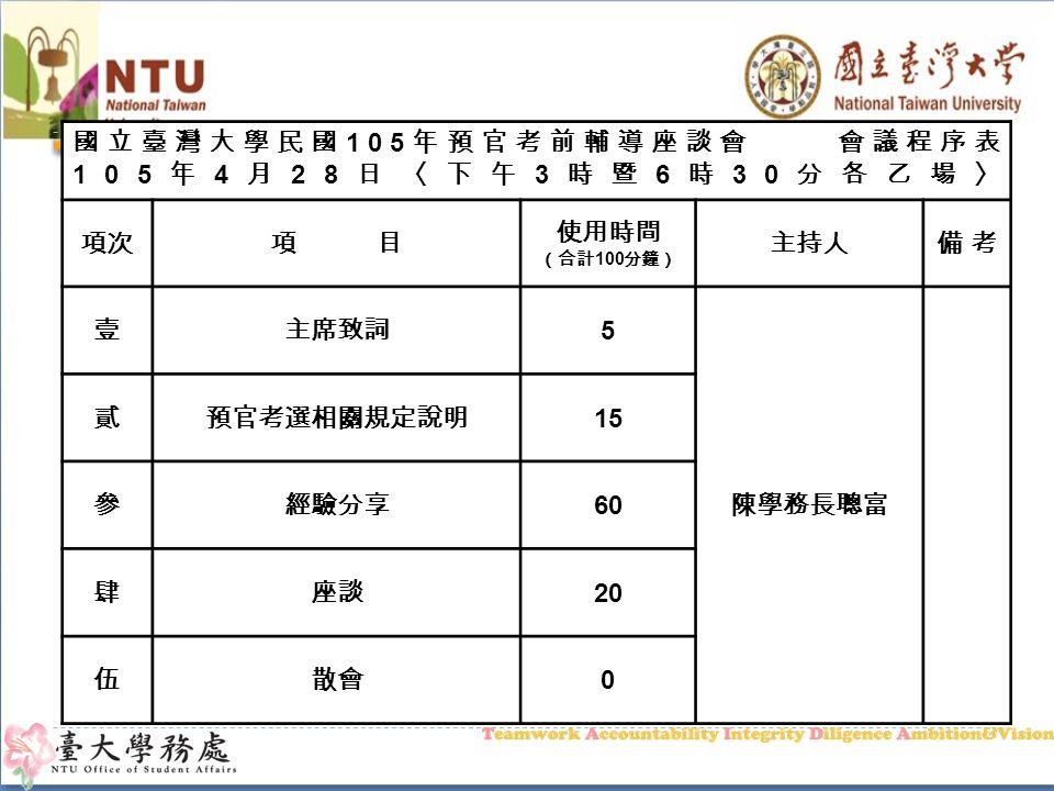 軍訓室 Student Safety Division Student Safety Division 105.4.28