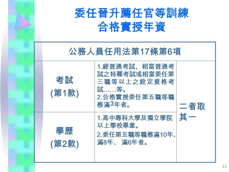 13 委任晉升薦任官等訓練 合格實授年資 公務人員任用法第 17 條第 6 項 考試 ( 第 1 款 ) 1.