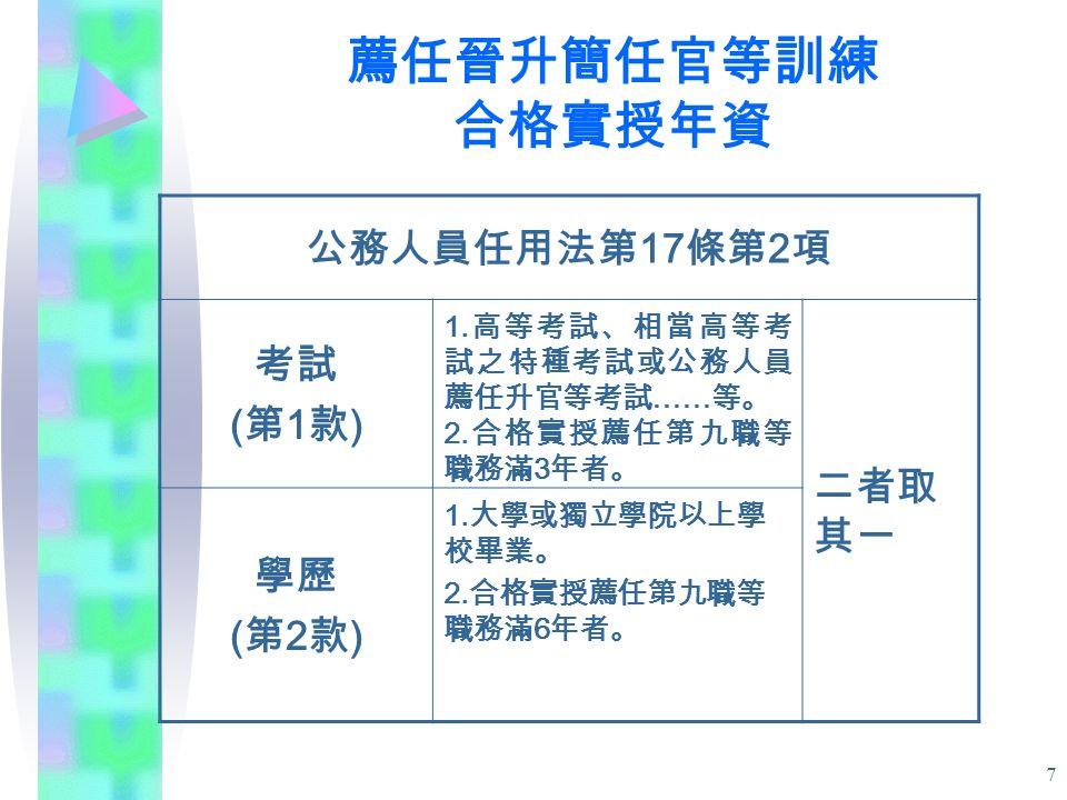 7 薦任晉升簡任官等訓練 合格實授年資 公務人員任用法第 17 條第 2 項 考試 ( 第 1 款 ) 1.