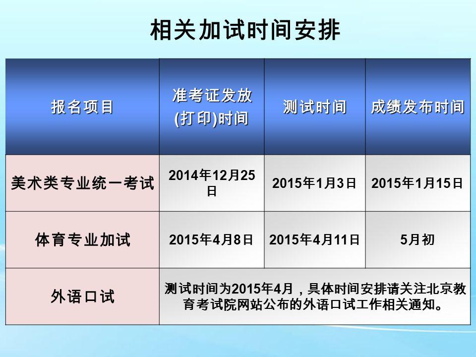 报名项目准考证发放 ( 打印 ) 时间 测试时间成绩发布时间 美术类专业统一考试 2014 年 12 月 25 日 2015 年 1 月 3 日 2015 年 1 月 15 日 体育专业加试 2015 年 4 月 8 日 2015 年 4 月 11 日 5 月初 外语口试 测试时间为 2015 年 4 月,具体时间安排请关注北京教 育考试院网站公布的外语口试工作相关通知。 相关加试时间安排