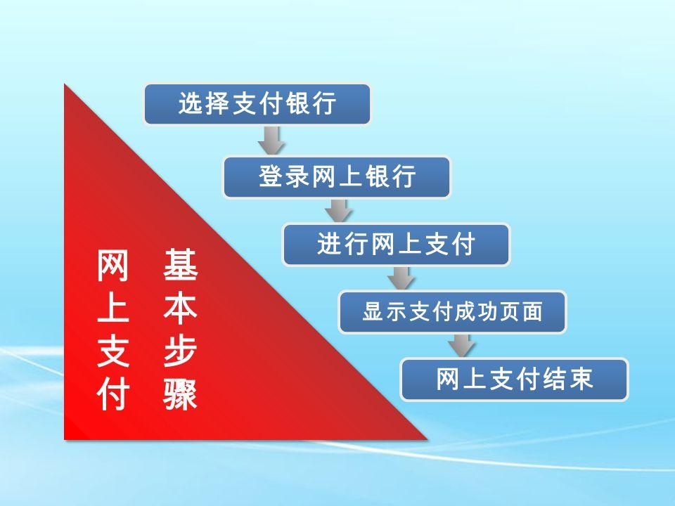 登录网上银行 选择支付银行 进行网上支付 显示支付成功页面 网上支付结束