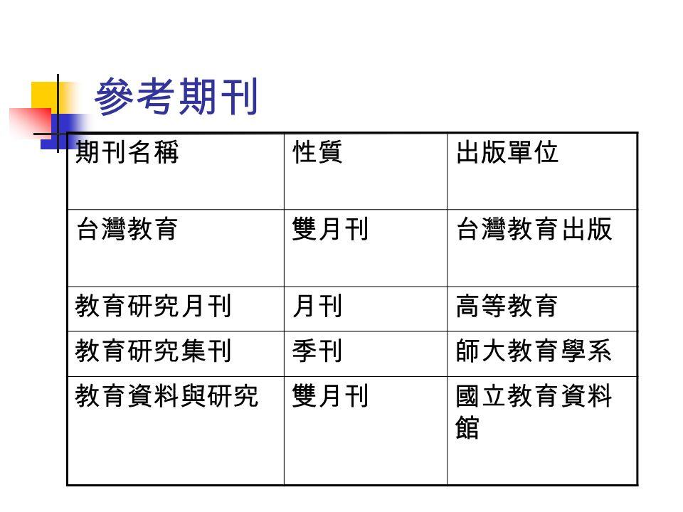 參考期刊 期刊名稱性質出版單位 台灣教育雙月刊台灣教育出版 教育研究月刊月刊高等教育 教育研究集刊季刊師大教育學系 教育資料與研究雙月刊國立教育資料 館