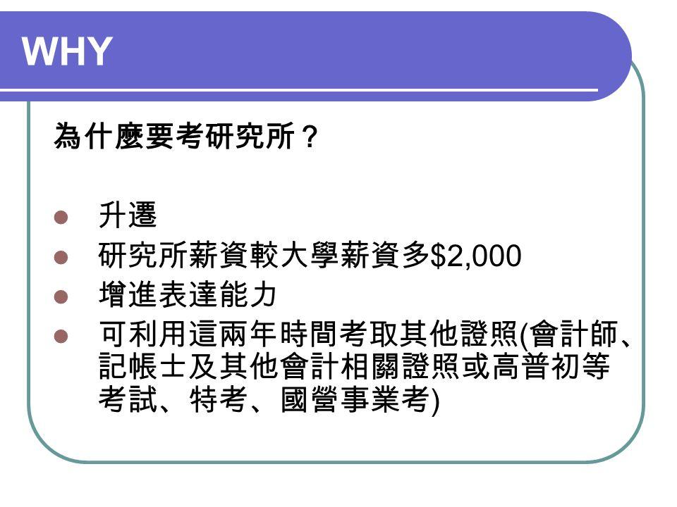WHY 為什麼要考研究所? 升遷 研究所薪資較大學薪資多 $2,000 增進表達能力 可利用這兩年時間考取其他證照 ( 會計師、 記帳士及其他會計相關證照或高普初等 考試、特考、國營事業考 )