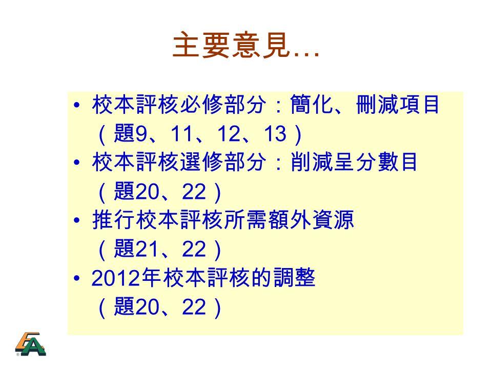主要意見 … 校本評核必修部分:簡化、刪減項目 (題 9 、 11 、 12 、 13 ) 校本評核選修部分:削減呈分數目 (題 20 、 22 ) 推行校本評核所需額外資源 (題 21 、 22 ) 2012 年校本評核的調整 (題 20 、 22 )