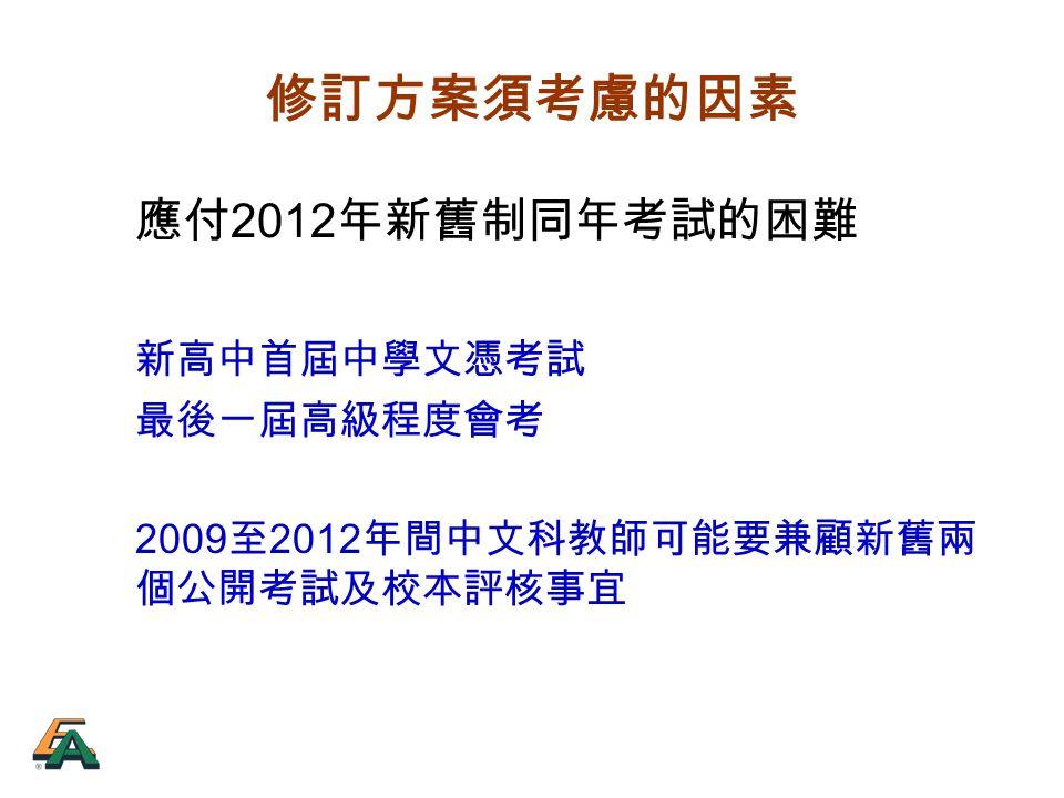 修訂方案須考慮的因素 應付 2012 年新舊制同年考試的困難 新高中首屆中學文憑考試 最後一屆高級程度會考 2009 至 2012 年間中文科教師可能要兼顧新舊兩 個公開考試及校本評核事宜