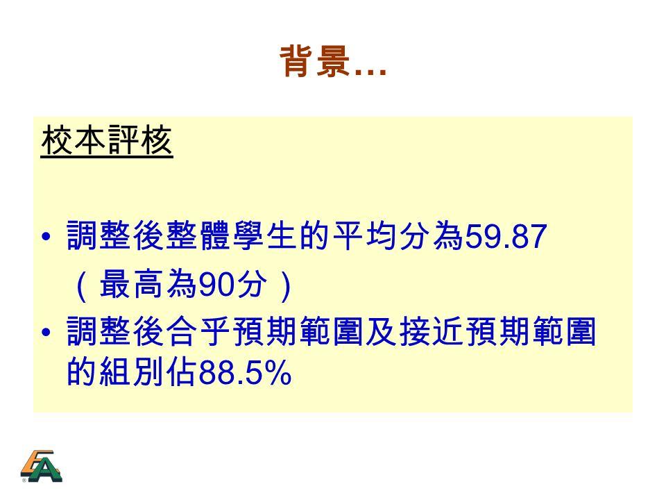 背景 … 校本評核 調整後整體學生的平均分為 59.87 (最高為 90 分) 調整後合乎預期範圍及接近預期範圍 的組別佔 88.5%