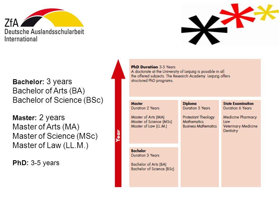 Bachelor: 3 years Bachelor of Arts (BA) Bachelor of Science (BSc) Master: 2 years Master of Arts (MA) Master of Science (MSc) Master of Law (LL.M.) PhD: 3-5 years