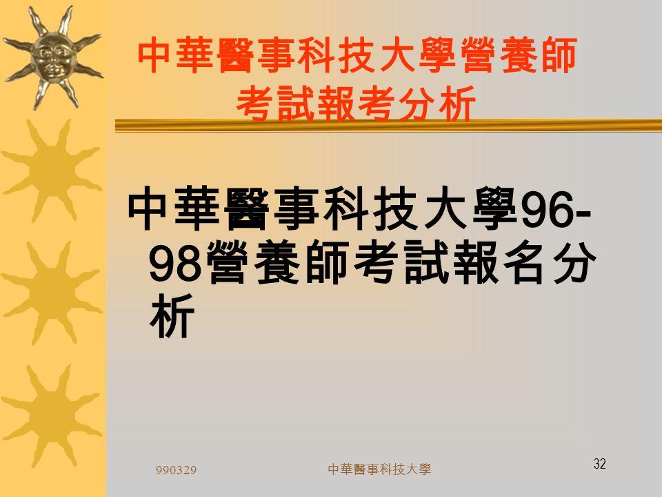 990329 中華醫事科技大學 31 職涯發展五 業務範圍 (營養師法第 12 條 )  對個別對象健康狀況之營養評估  對個別對象營養需求所為之飲食設計 及諮詢  對特定群體營養需求所為之飲食設計 及其膳食製備、供應之營養監督