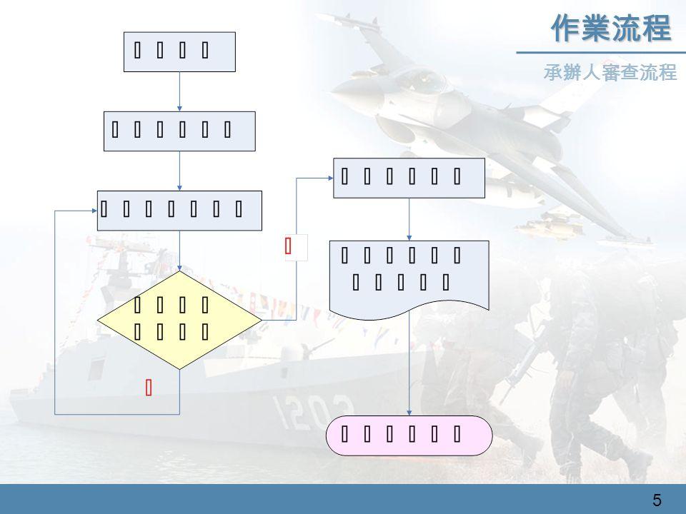 承辦人審查流程 作業流程 5