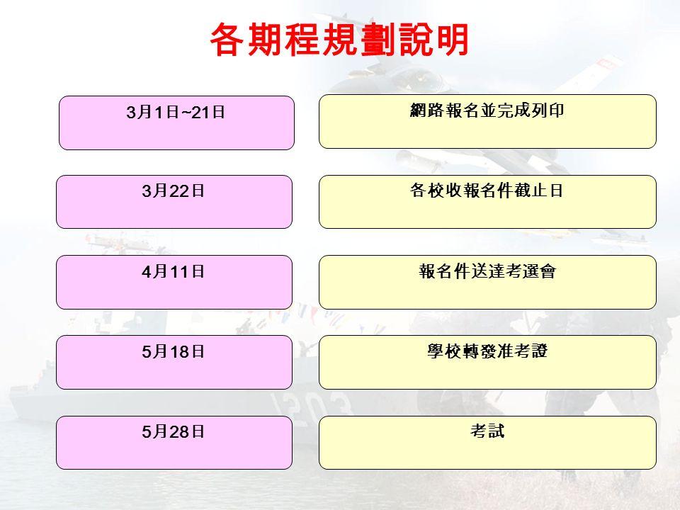 各期程規劃說明 3 月 1 日 ~21 日 網路報名並完成列印 3 月 22 日各校收報名件截止日 4 月 11 日報名件送達考選會 5 月 18 日學校轉發准考證 5 月 28 日考試