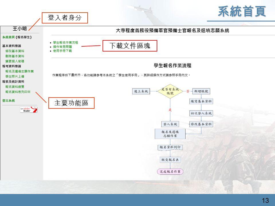 下載文件區塊 主要功能區 系統首頁 登入者身分 13