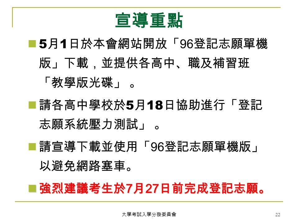 大學考試入學分發委員會 22 宣導重點 5 月 1 日於本會網站開放「 96 登記志願單機 版」下載,並提供各高中、職及補習班 「教學版光碟」 。 請各高中學校於 5 月 18 日協助進行「登記 志願系統壓力測試」 。 請宣導下載並使用「 96 登記志願單機版」 以避免網路塞車。 強烈建議考生於 7 月 27 日前完成登記志願。 強烈建議考生於 7 月 27 日前完成登記志願。