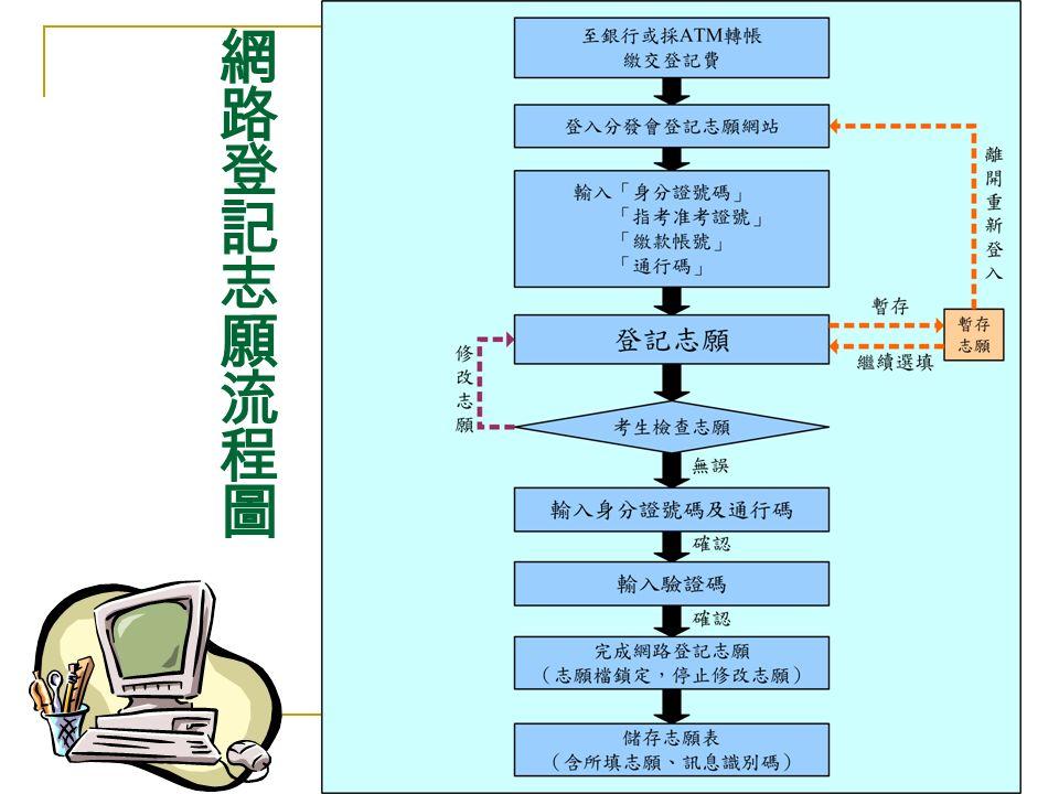 大學考試入學分發委員會 24