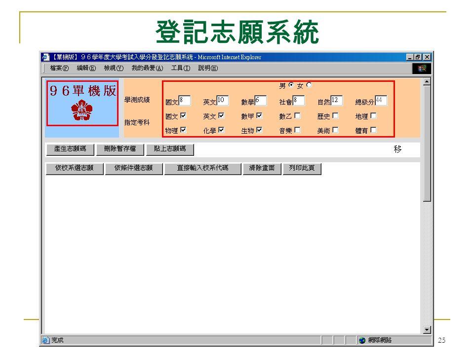 大學考試入學分發委員會 25 登記志願系統