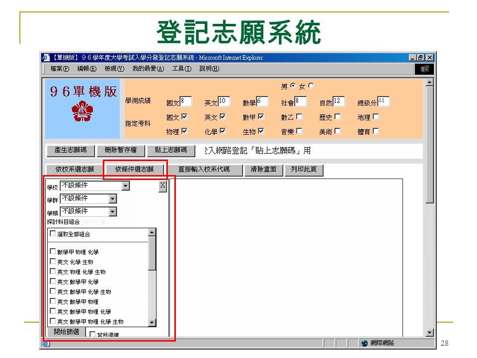 大學考試入學分發委員會 28 登記志願系統