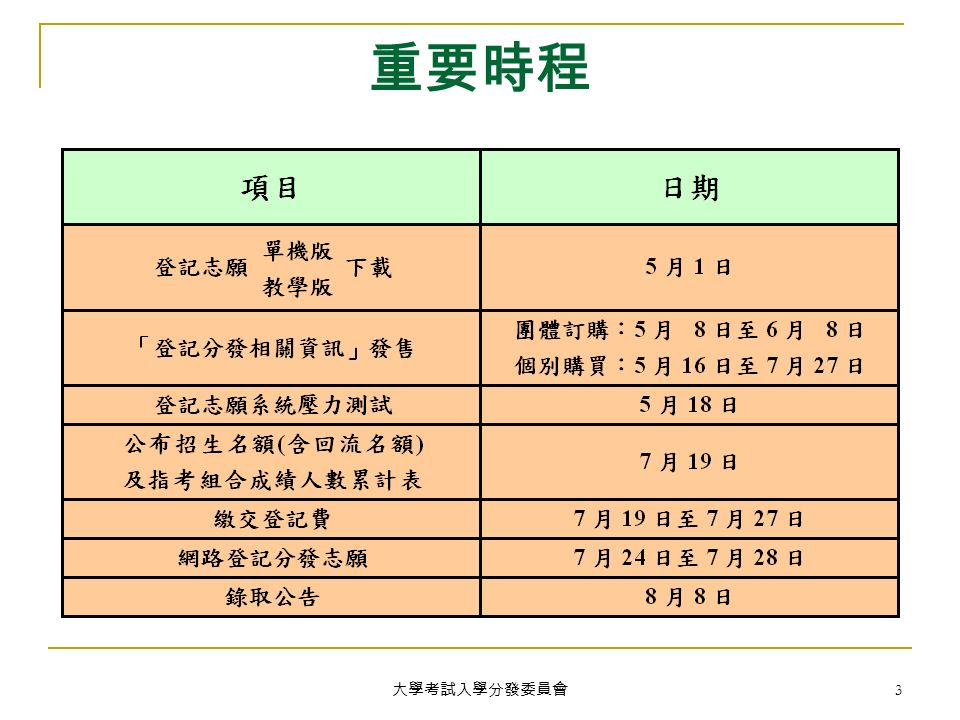 大學考試入學分發委員會 3 重要時程