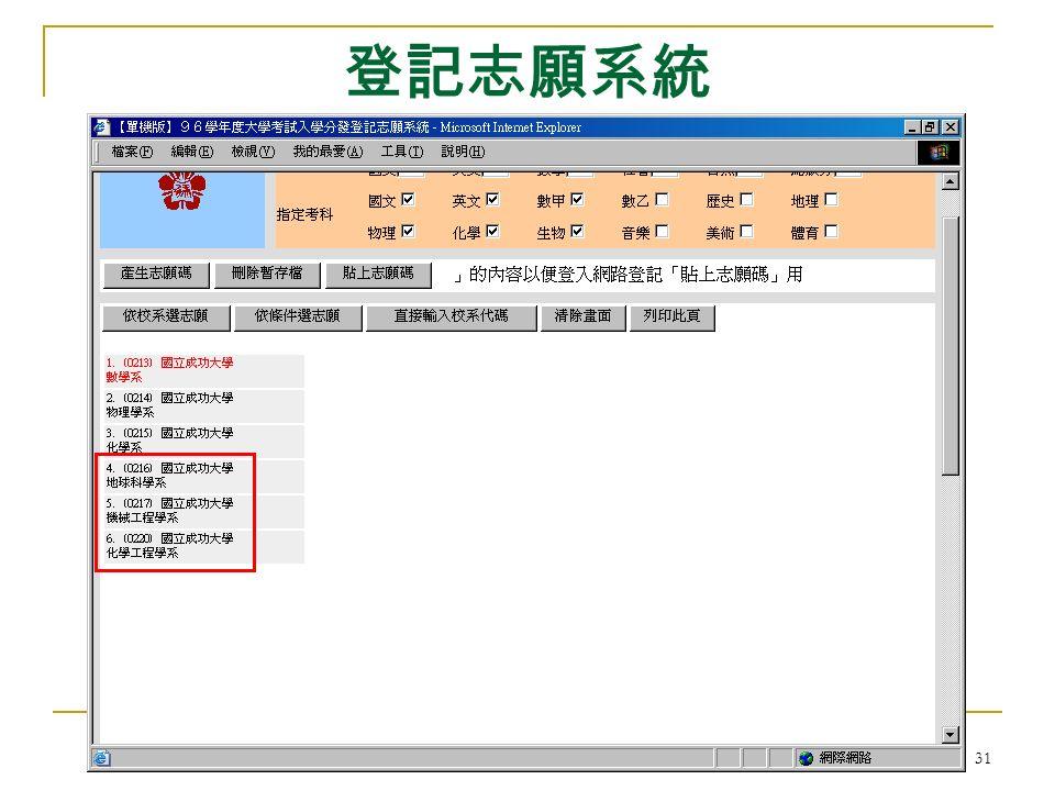 大學考試入學分發委員會 31 登記志願系統
