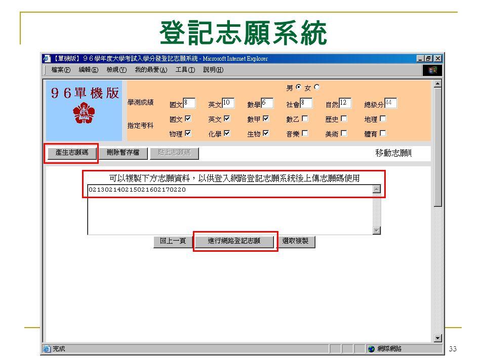 大學考試入學分發委員會 33 登記志願系統
