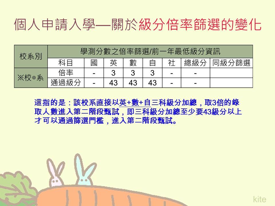 這指的是:該校系直接以英 + 數 + 自三科級分加總,取 3 倍的錄 取人數進入第二階段甄試,即三科級分加總至少要 43 級分以上 才可以通過篩選門檻,進入第二階段甄試。