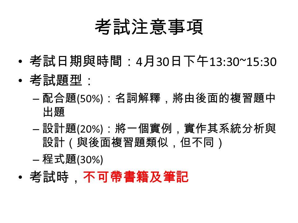 考試注意事項 考試日期與時間: 4 月 30 日下午 13:30~15:30 考試題型: – 配合題 (50%) :名詞解釋,將由後面的複習題中 出題 – 設計題 (20%) :將一個實例,實作其系統分析與 設計(與後面複習題類似,但不同) – 程式題 (30%) 考試時,不可帶書籍及筆記