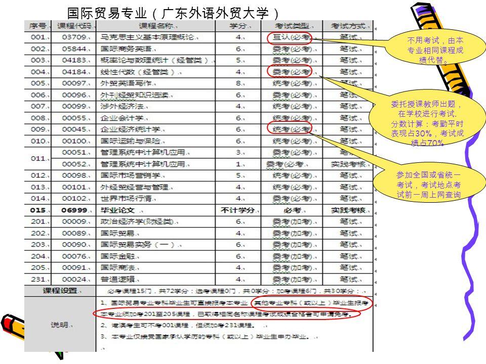 国际贸易专业(广东外语外贸大学) 不用考试,由本 专业相同课程成 绩代替。 委托授课教师出题, 在学校进行考试.