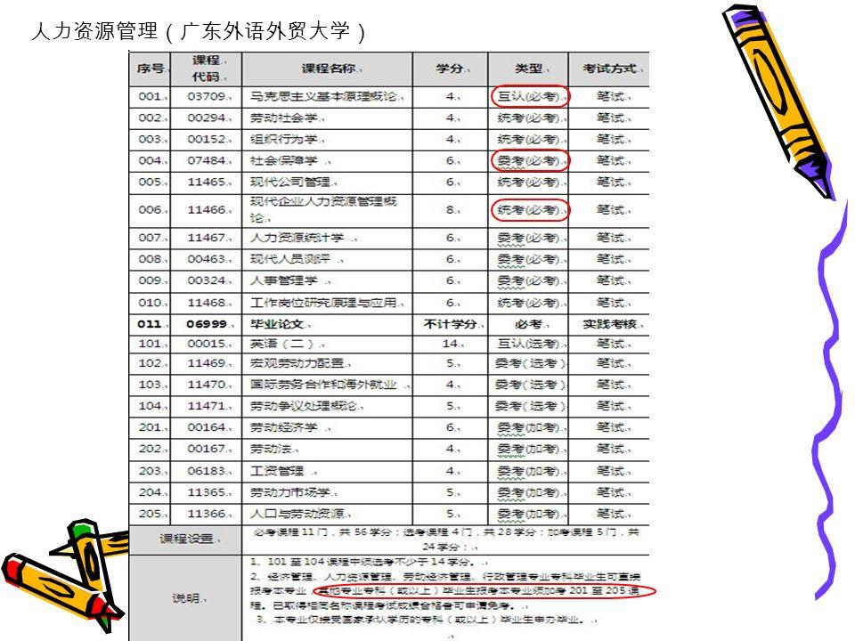 人力资源管理(广东外语外贸大学)
